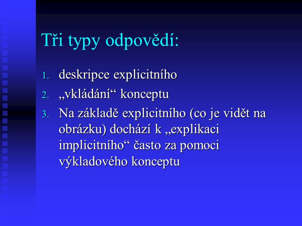 """Tři typy odpovědí: deskripce explicitního """"vkládání konceptu"""
