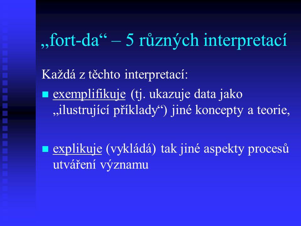"""""""fort-da – 5 různých interpretací"""