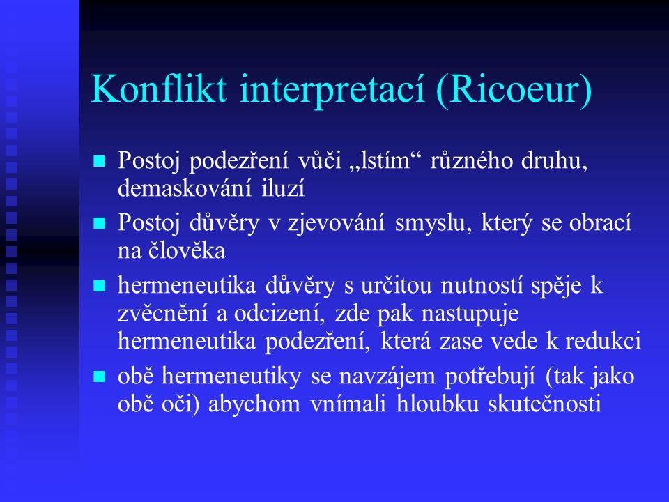 Konflikt interpretací (Ricoeur)