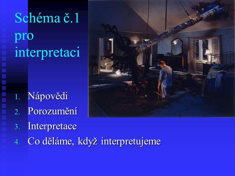Schéma č.1 pro interpretaci