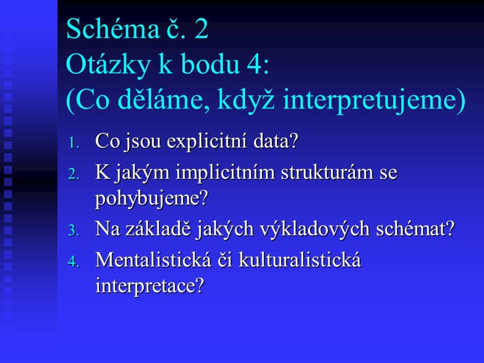 Schéma č. 2 Otázky k bodu 4: (Co děláme, když interpretujeme)