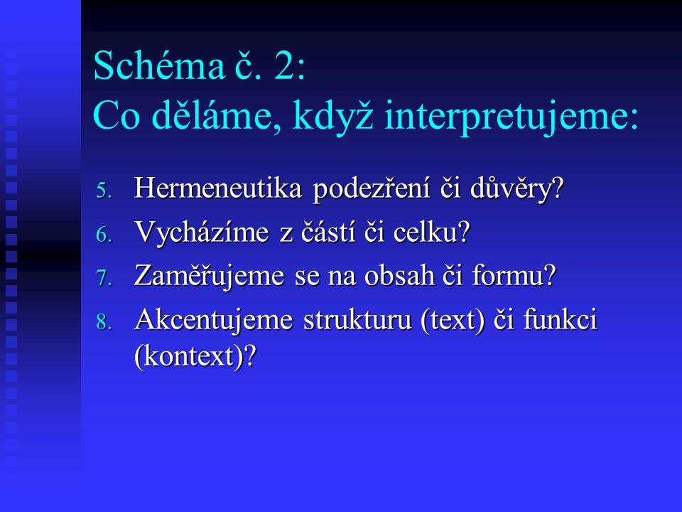 Schéma č. 2: Co děláme, když interpretujeme: