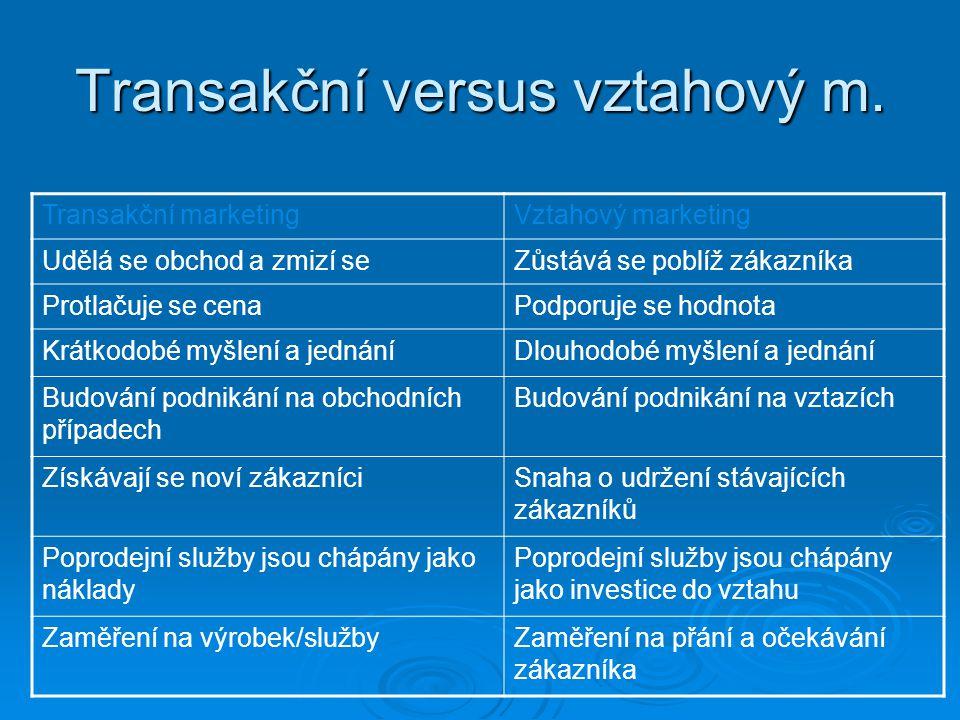Transakční versus vztahový m.