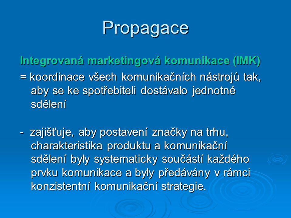 Propagace Integrovaná marketingová komunikace (IMK)