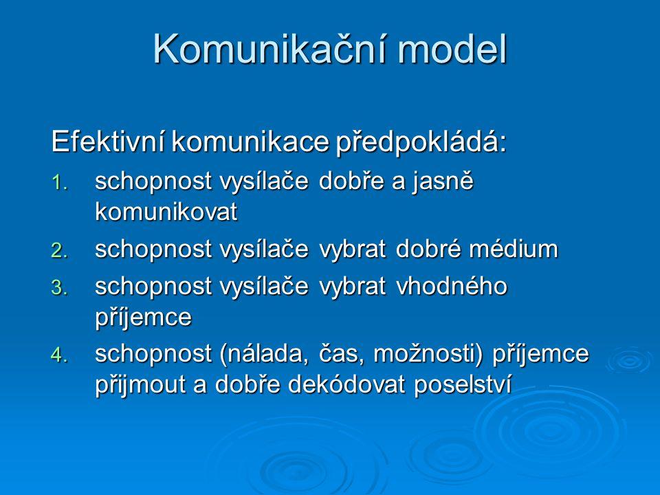 Komunikační model Efektivní komunikace předpokládá: