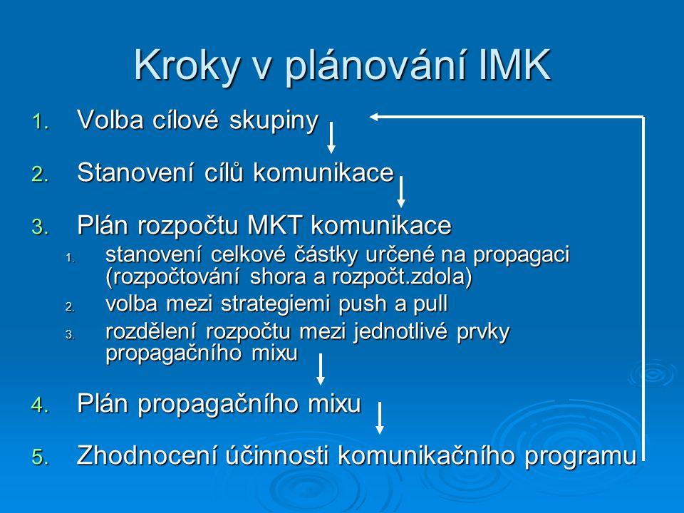 Kroky v plánování IMK Volba cílové skupiny Stanovení cílů komunikace