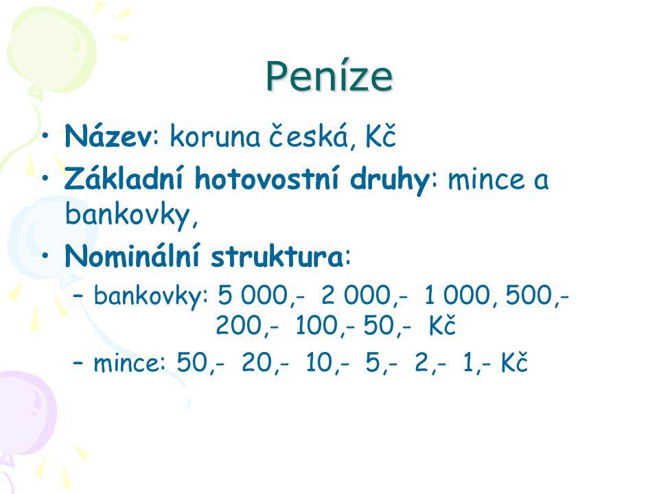 Peníze Název: koruna česká, Kč