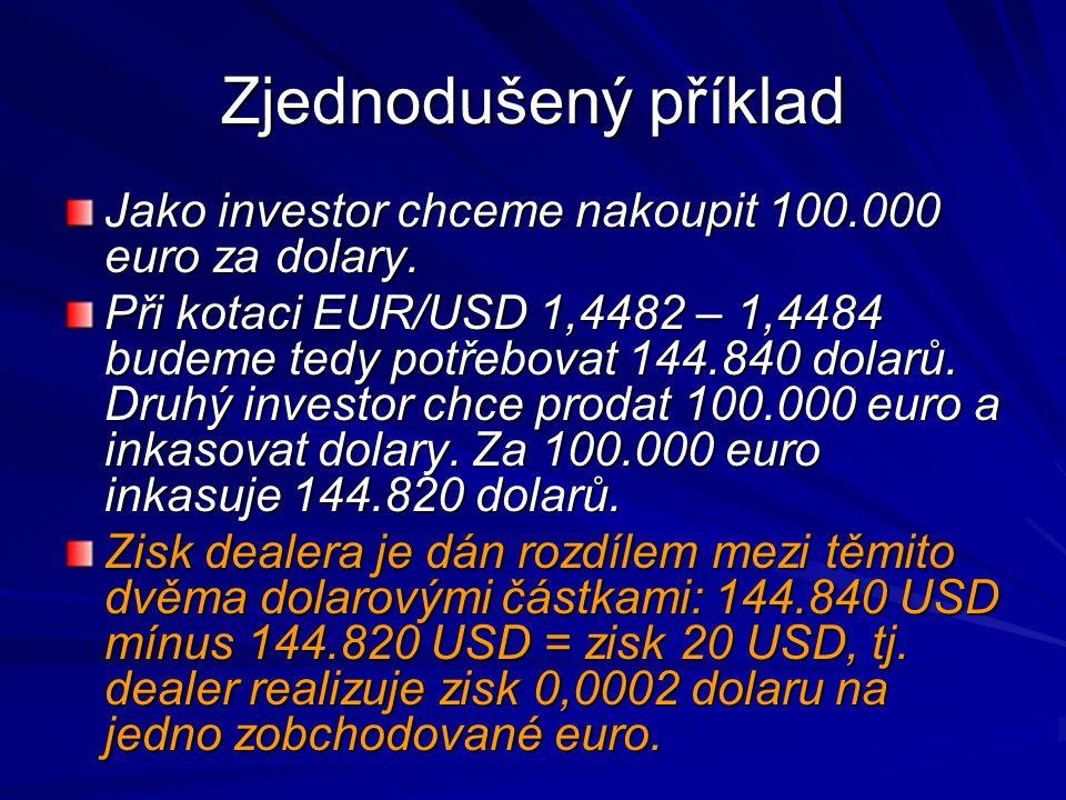 Zjednodušený příklad Jako investor chceme nakoupit 100.000 euro za dolary.