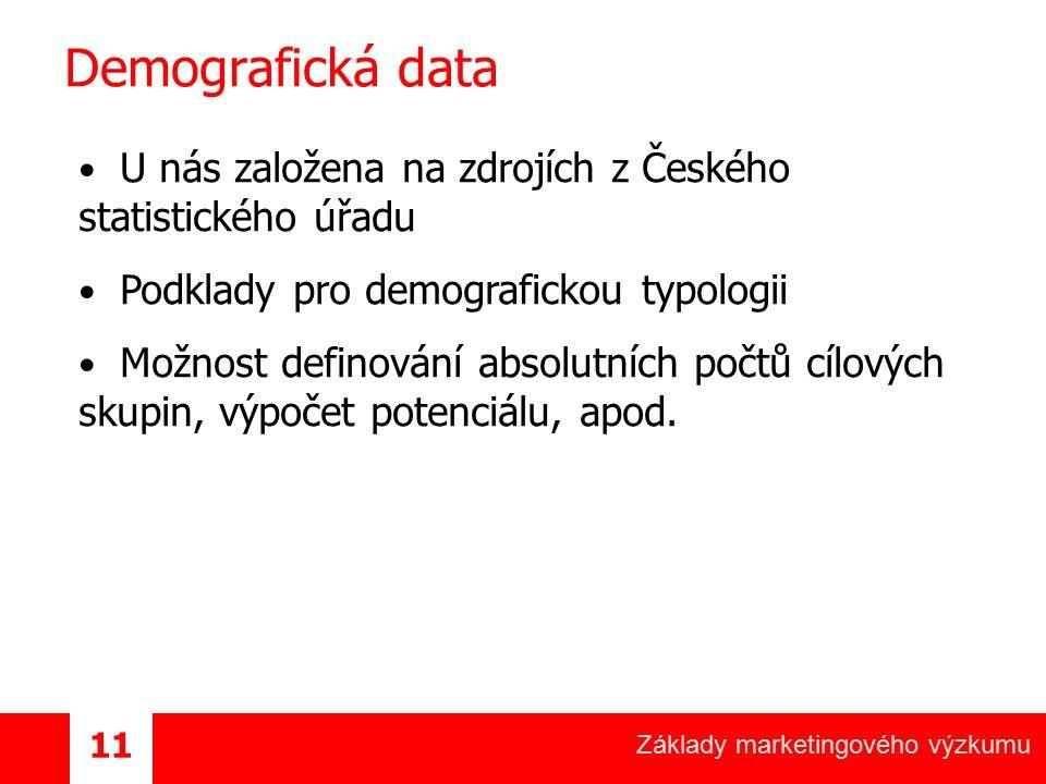 Demografická data U nás založena na zdrojích z Českého statistického úřadu. Podklady pro demografickou typologii.