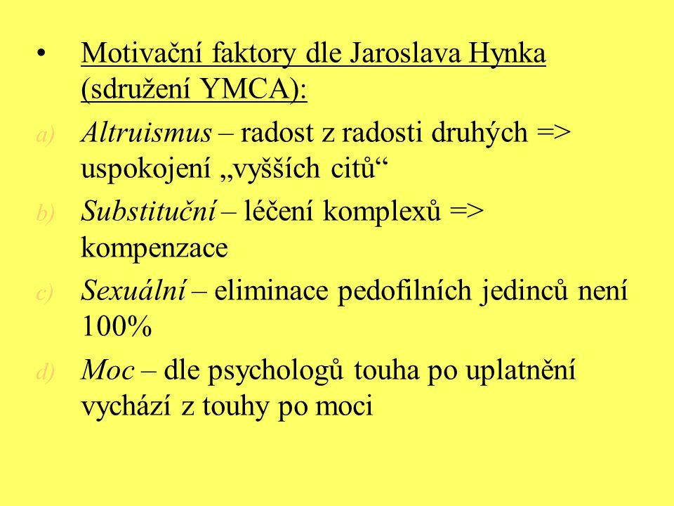 Motivační faktory dle Jaroslava Hynka (sdružení YMCA):