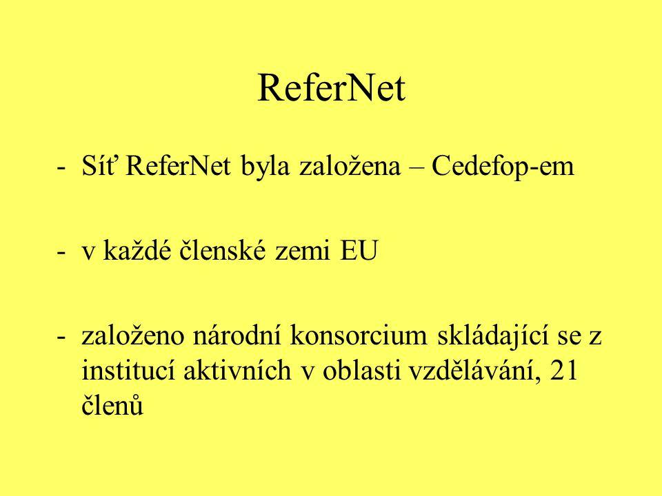 ReferNet Síť ReferNet byla založena – Cedefop-em