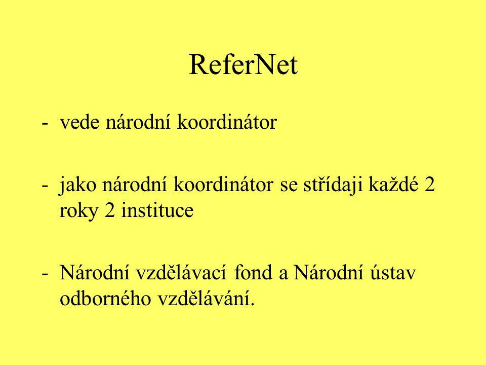ReferNet vede národní koordinátor