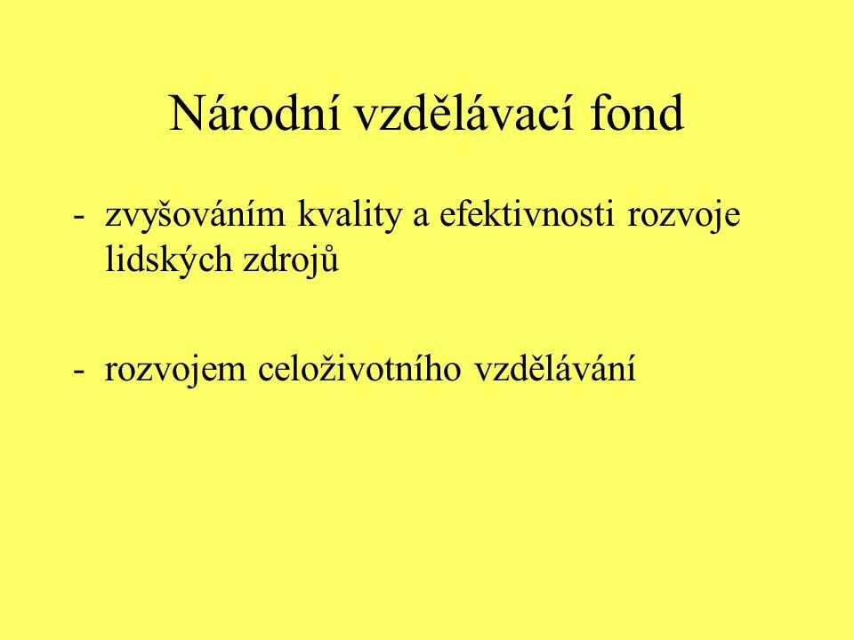 Národní vzdělávací fond