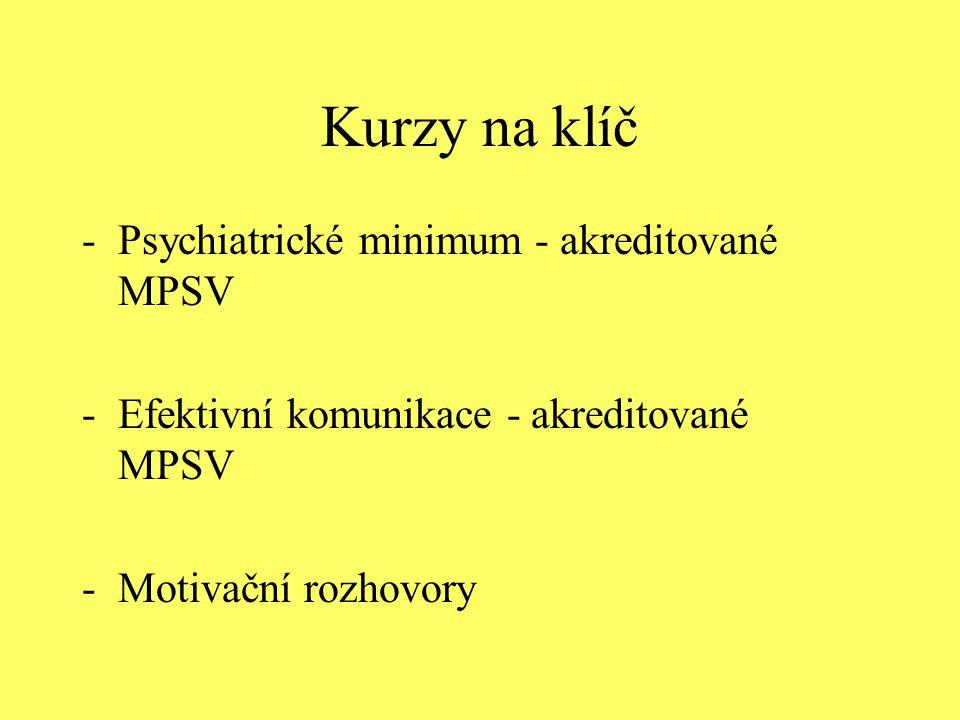 Kurzy na klíč Psychiatrické minimum - akreditované MPSV