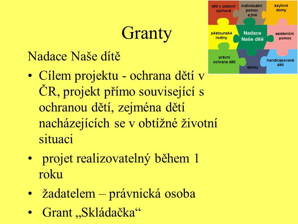 Granty Nadace Naše dítě