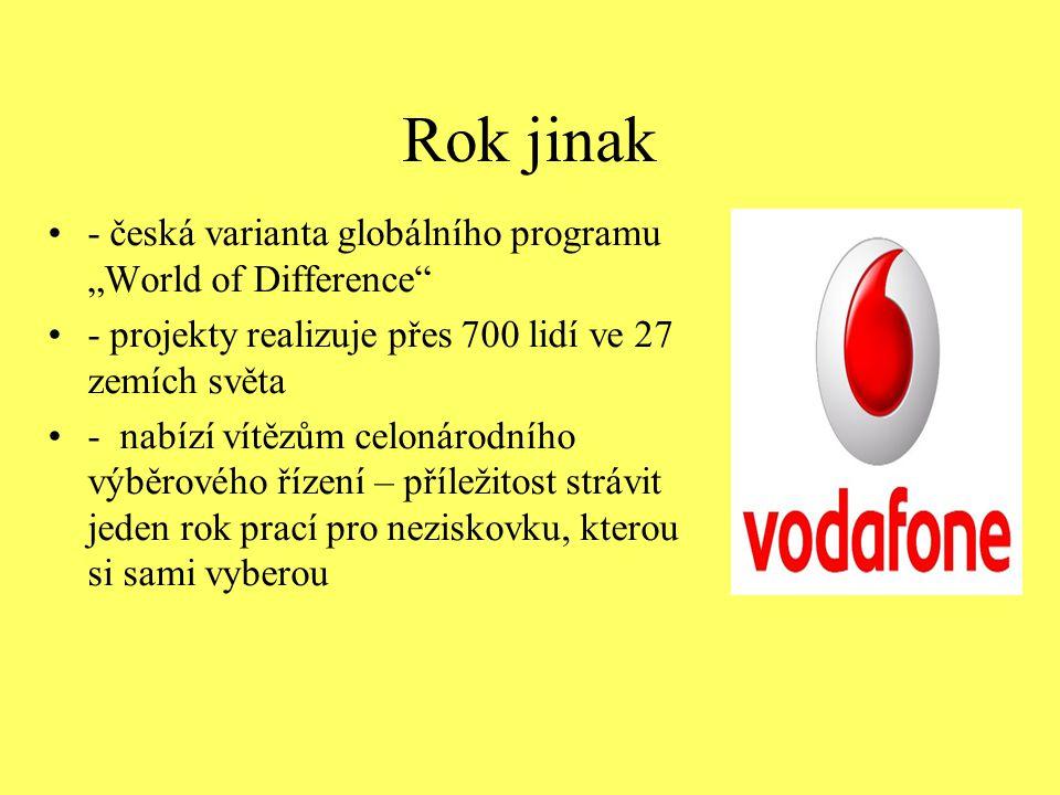 """Rok jinak - česká varianta globálního programu """"World of Difference"""