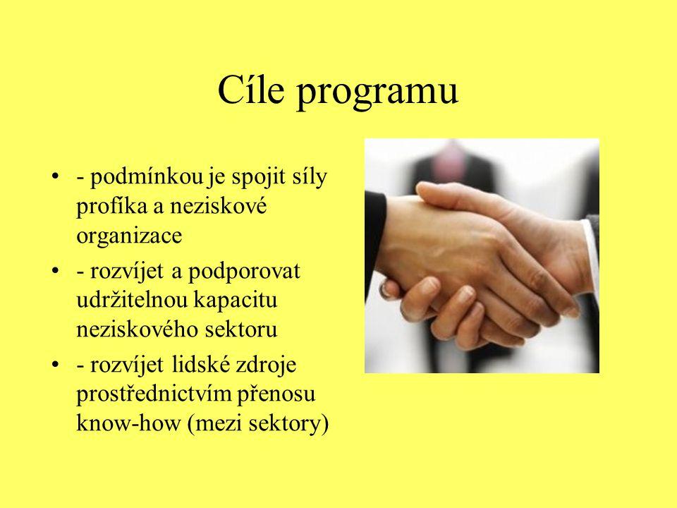 Cíle programu - podmínkou je spojit síly profíka a neziskové organizace. - rozvíjet a podporovat udržitelnou kapacitu neziskového sektoru.