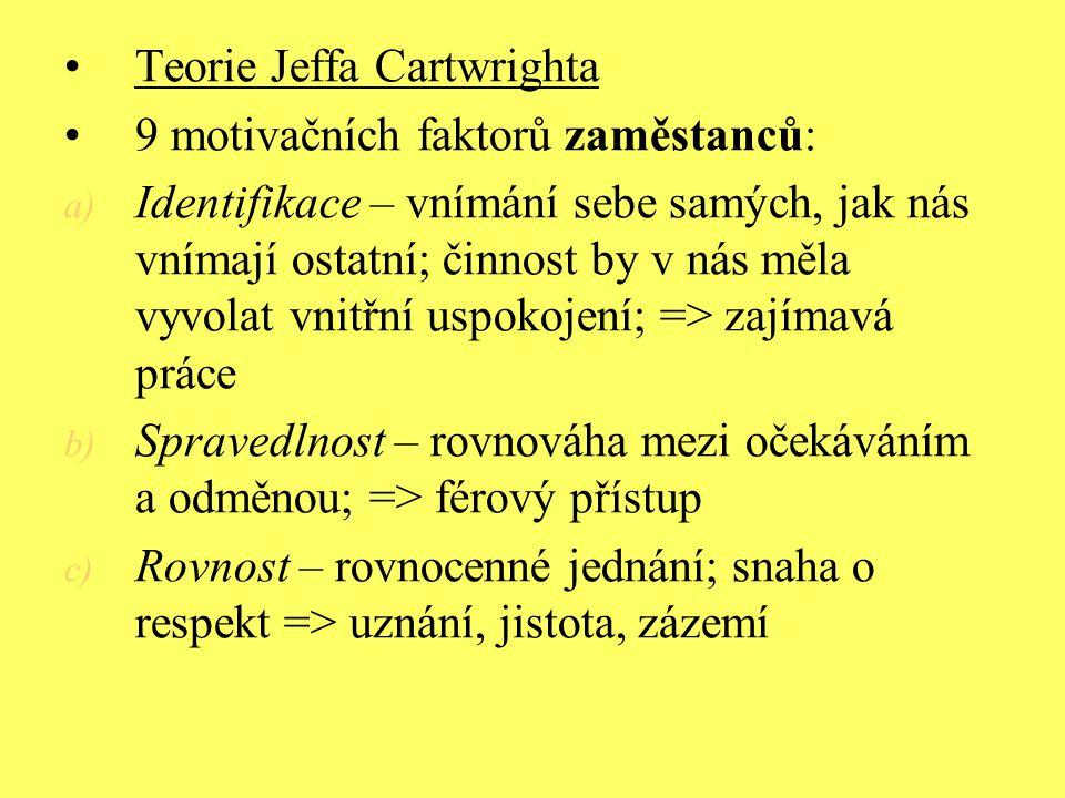 Teorie Jeffa Cartwrighta