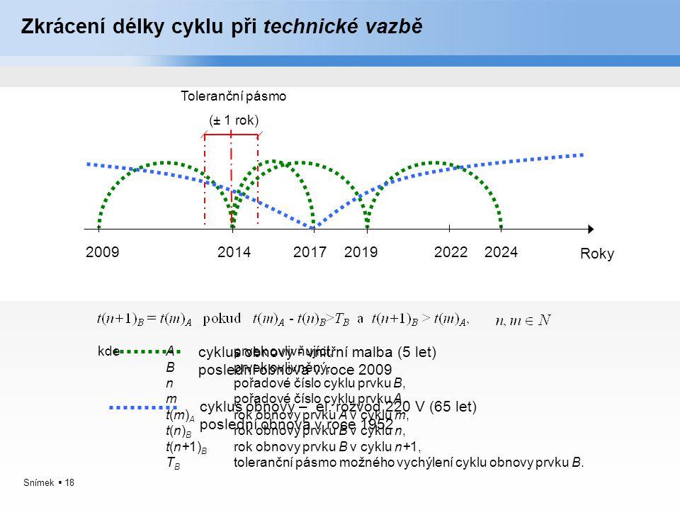 Zkrácení délky cyklu při technické vazbě