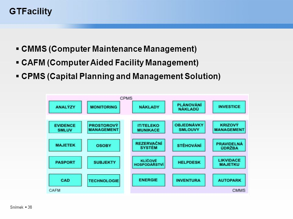 GTFacility CMMS (Computer Maintenance Management)