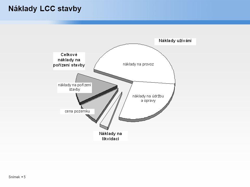 Náklady LCC stavby
