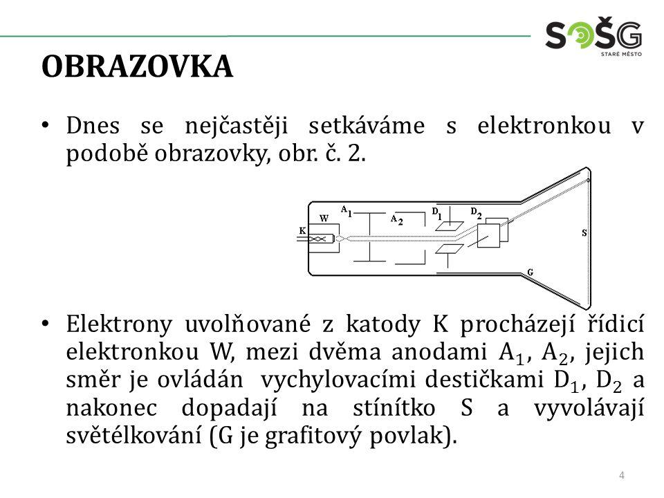OBRAZOVKA Dnes se nejčastěji setkáváme s elektronkou v podobě obrazovky, obr. č. 2.