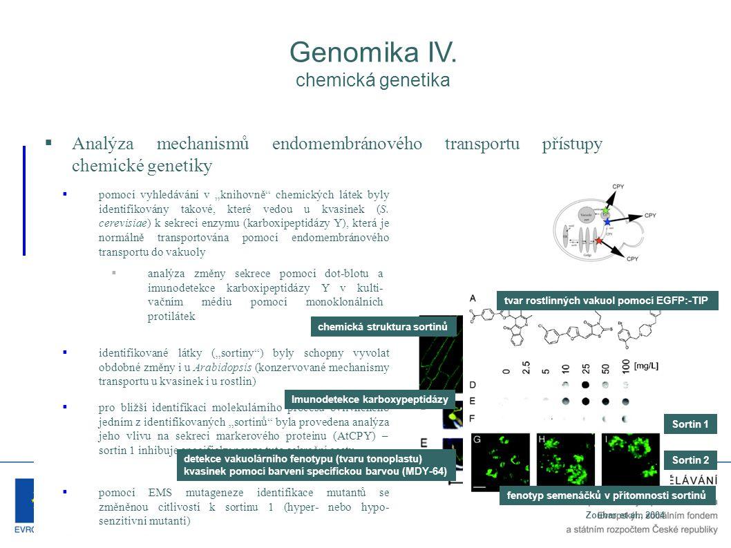 Genomika IV. chemická genetika