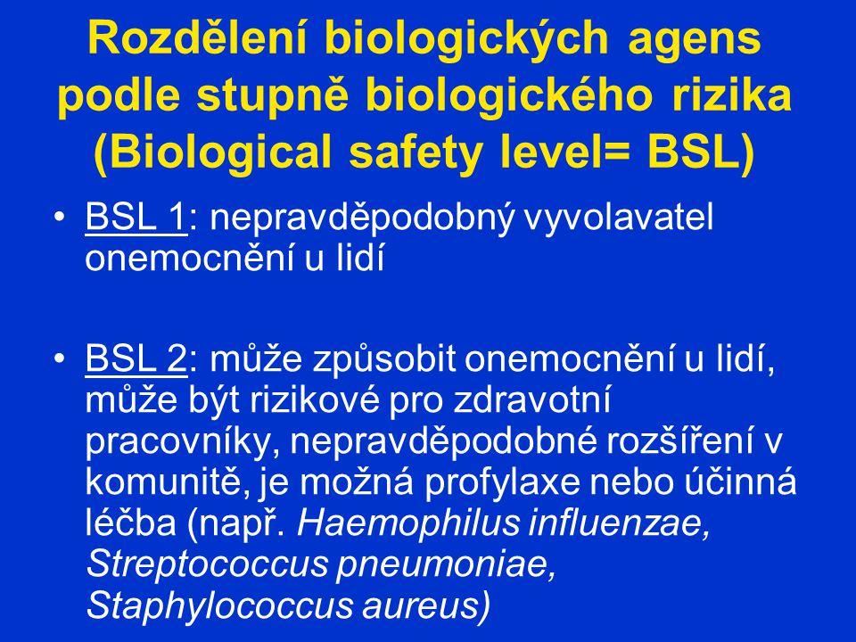 Rozdělení biologických agens podle stupně biologického rizika (Biological safety level= BSL)