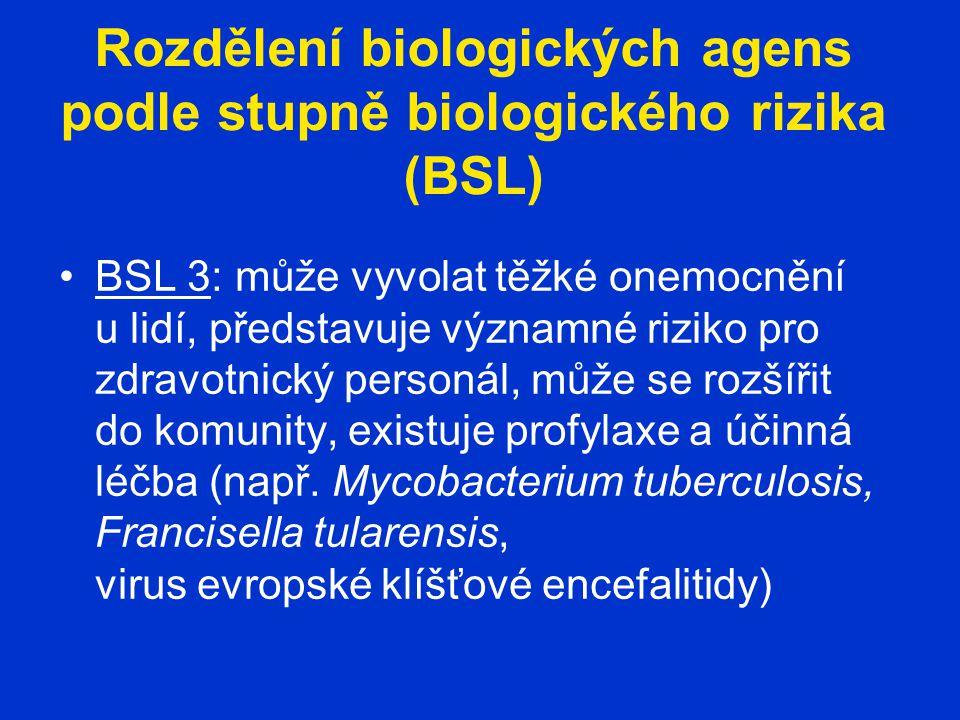 Rozdělení biologických agens podle stupně biologického rizika (BSL)