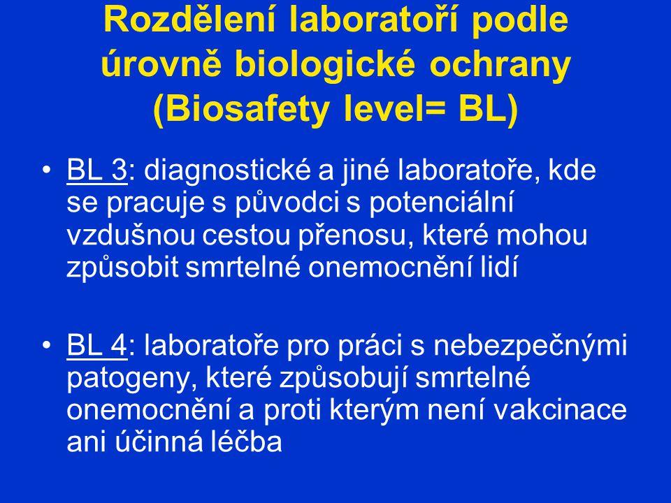 Rozdělení laboratoří podle úrovně biologické ochrany (Biosafety level= BL)