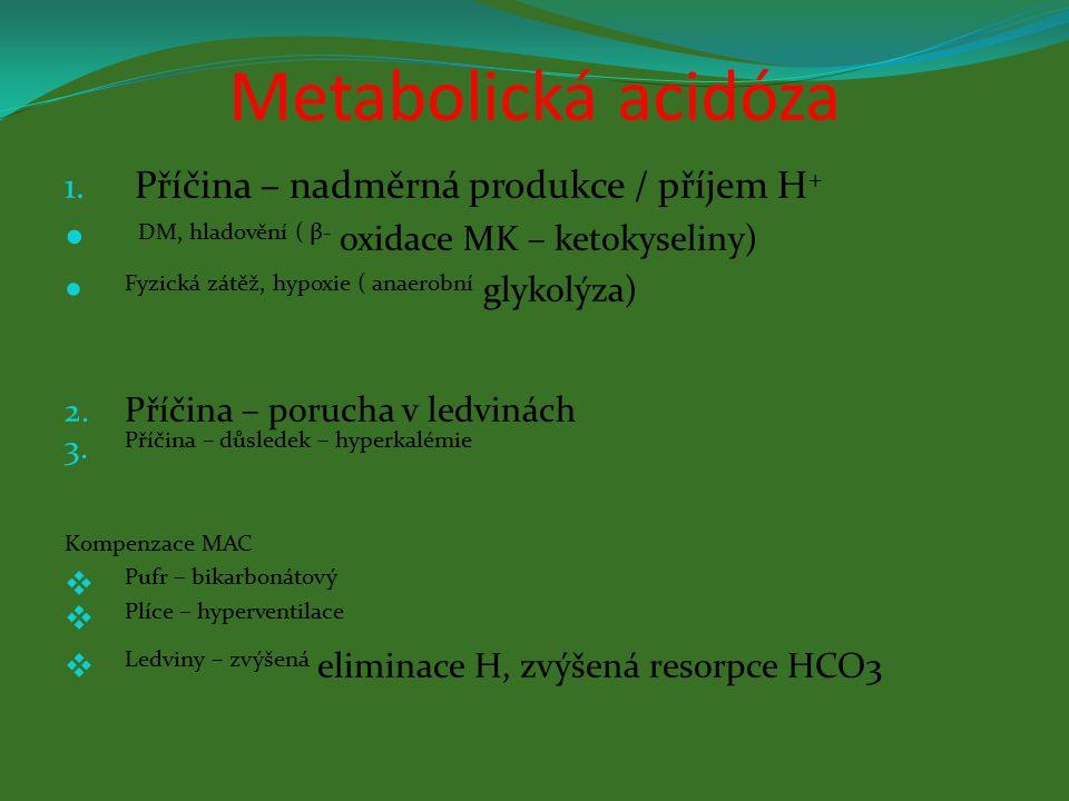 Metabolická acidóza Příčina – nadměrná produkce / příjem H+