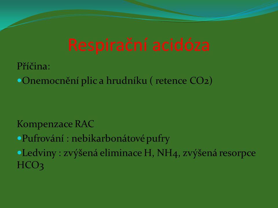 Respirační acidóza Příčina: Onemocnění plic a hrudníku ( retence CO2)