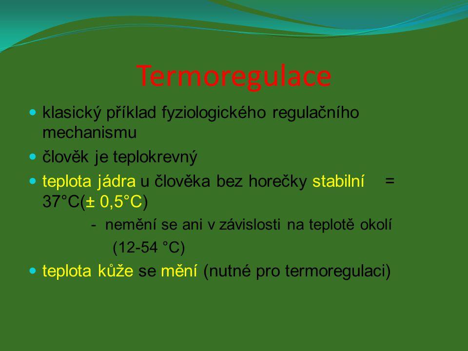 Termoregulace klasický příklad fyziologického regulačního mechanismu