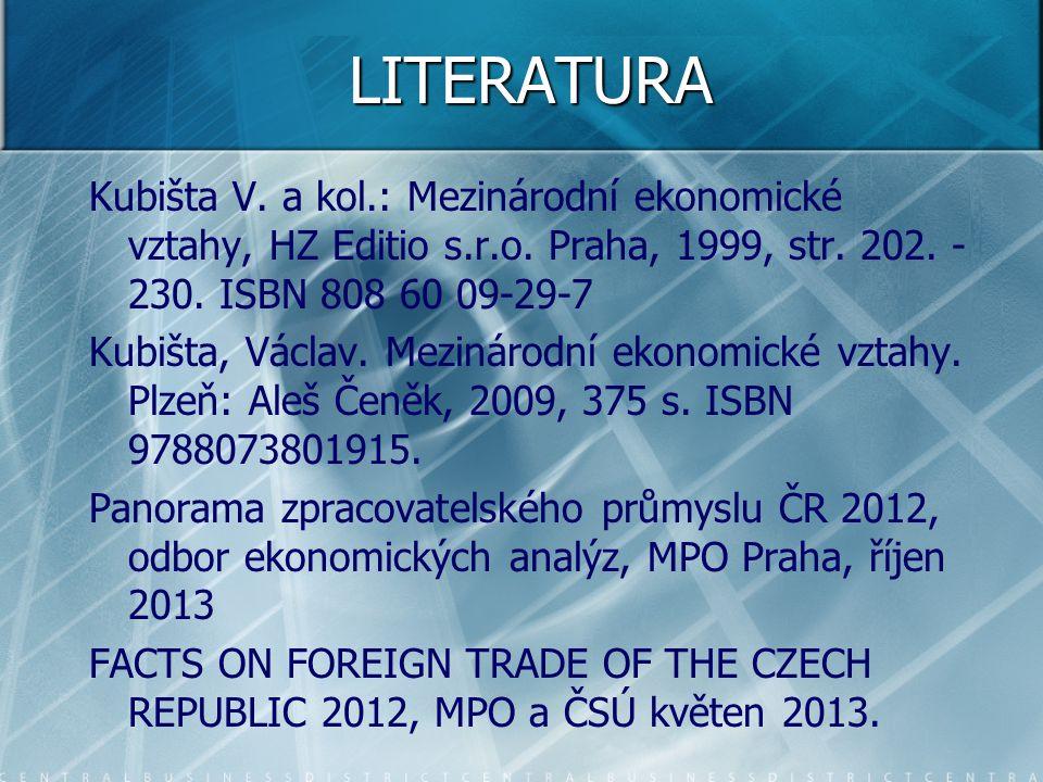 LITERATURA Kubišta V. a kol.: Mezinárodní ekonomické vztahy, HZ Editio s.r.o. Praha, 1999, str. 202. - 230. ISBN 808 60 09-29-7.