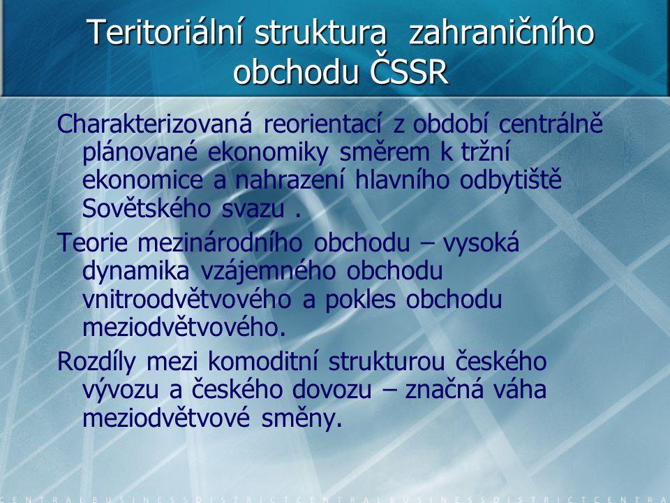 Teritoriální struktura zahraničního obchodu ČSSR