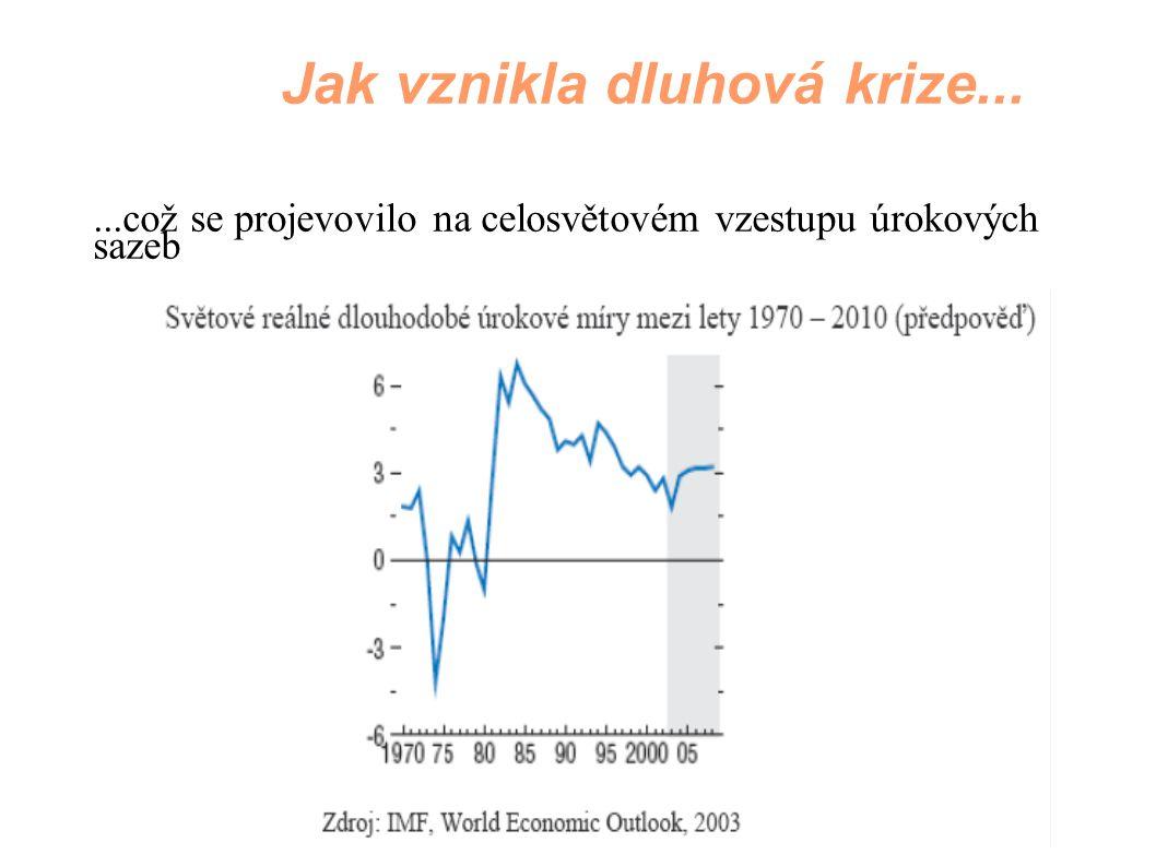 Jak vznikla dluhová krize...