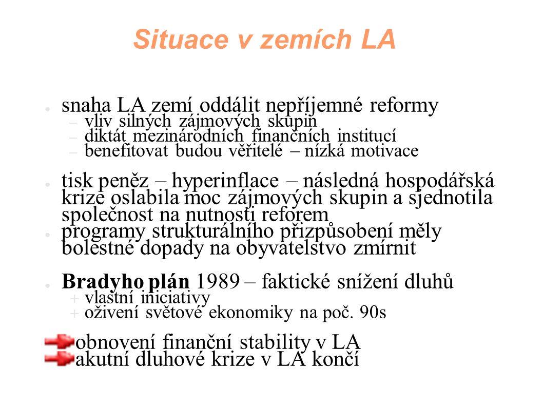 Situace v zemích LA snaha LA zemí oddálit nepříjemné reformy