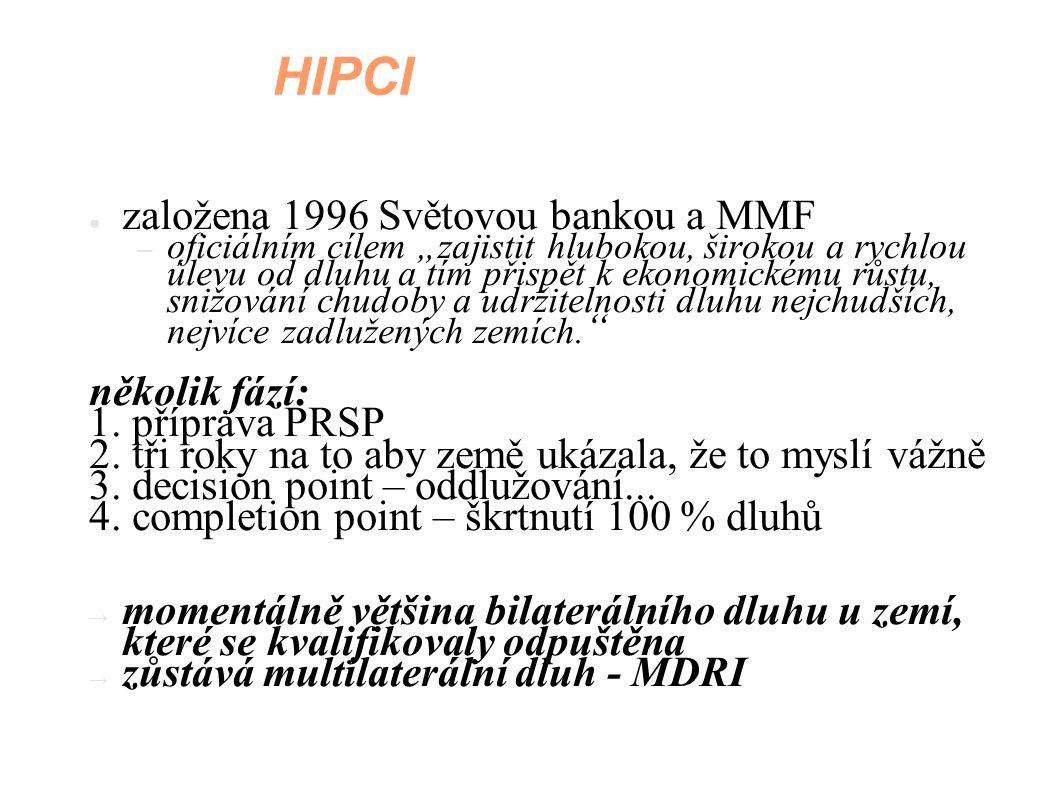 HIPCI založena 1996 Světovou bankou a MMF několik fází: