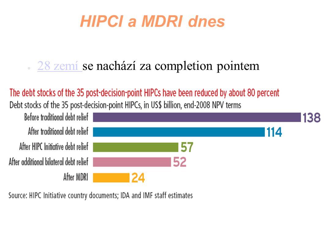 HIPCI a MDRI dnes 28 zemí se nachází za completion pointem