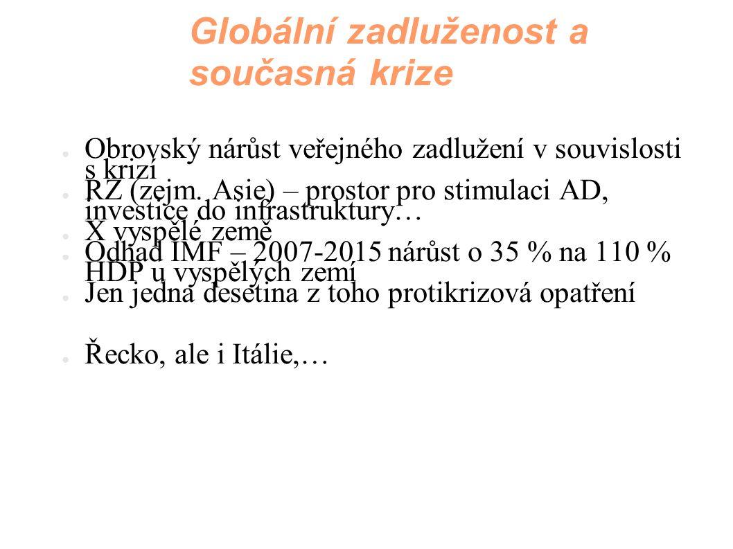 Globální zadluženost a současná krize
