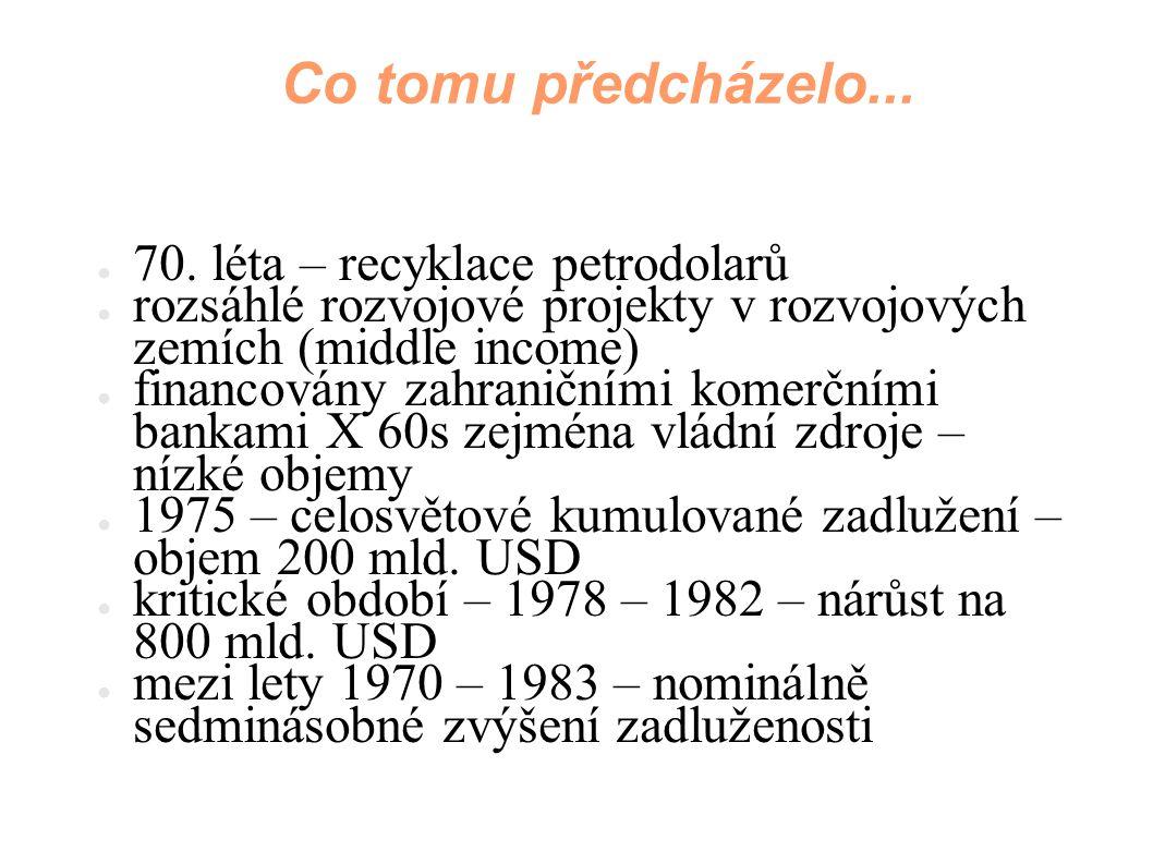 Co tomu předcházelo... 70. léta – recyklace petrodolarů