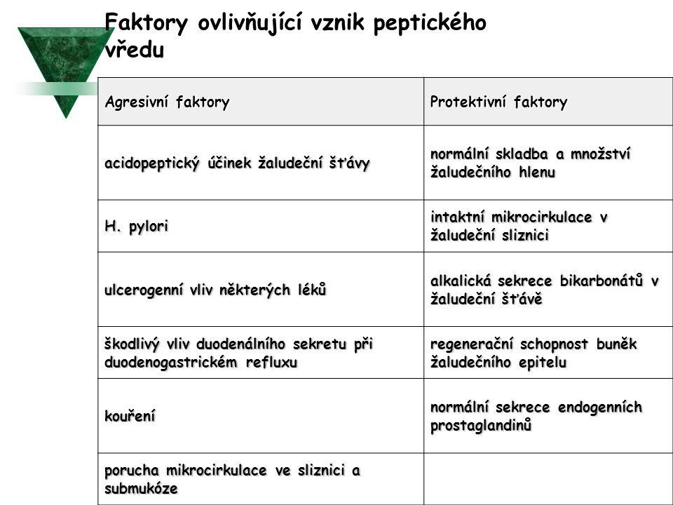 Faktory ovlivňující vznik peptického vředu