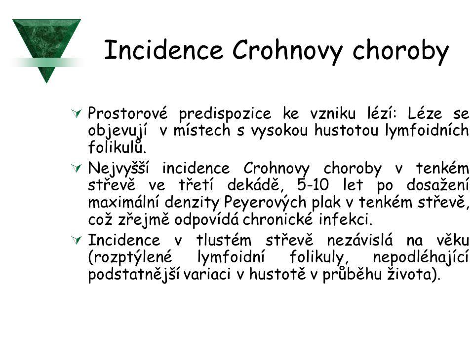 Incidence Crohnovy choroby