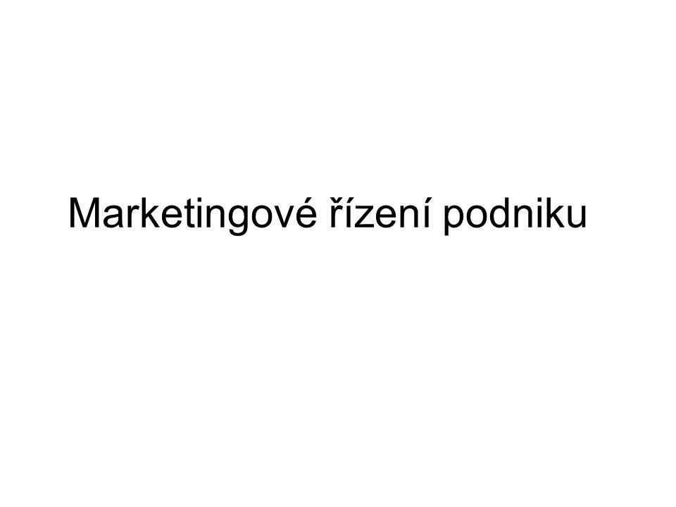 Marketingové řízení podniku