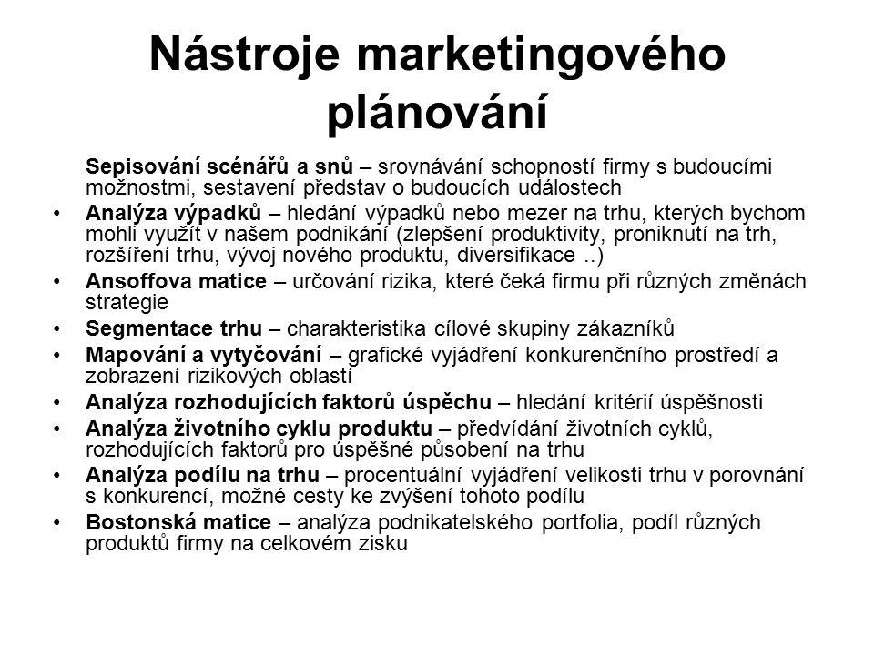 Nástroje marketingového plánování