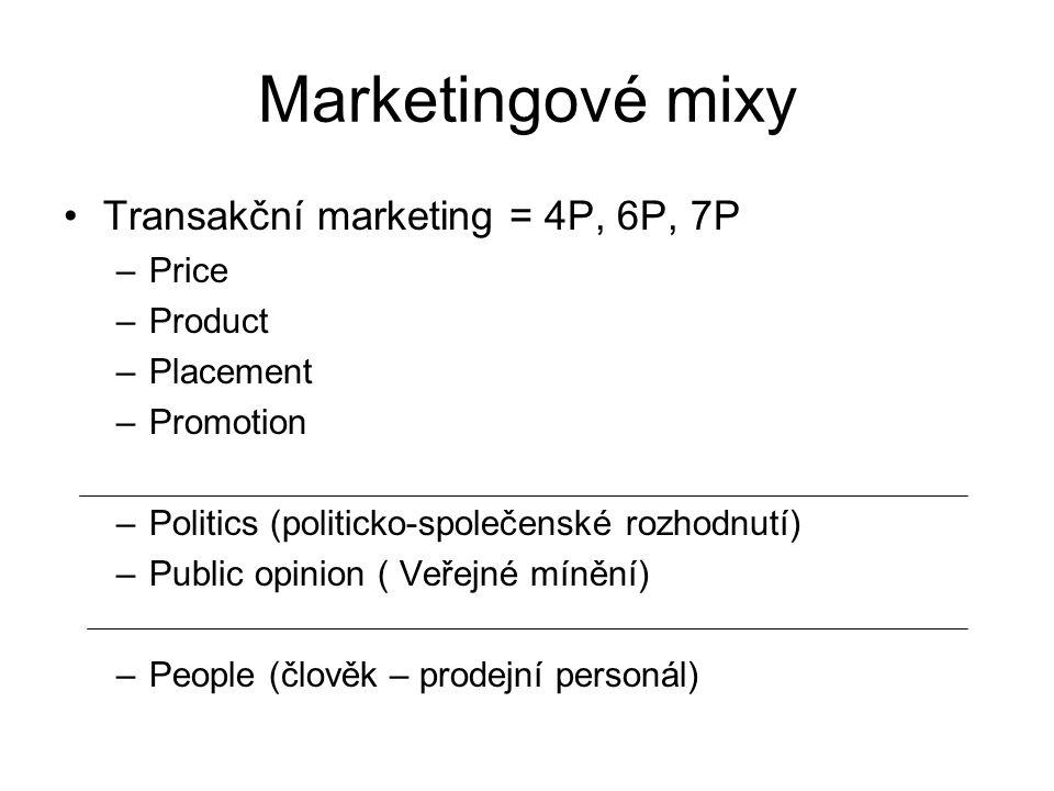 Marketingové mixy Transakční marketing = 4P, 6P, 7P Price Product