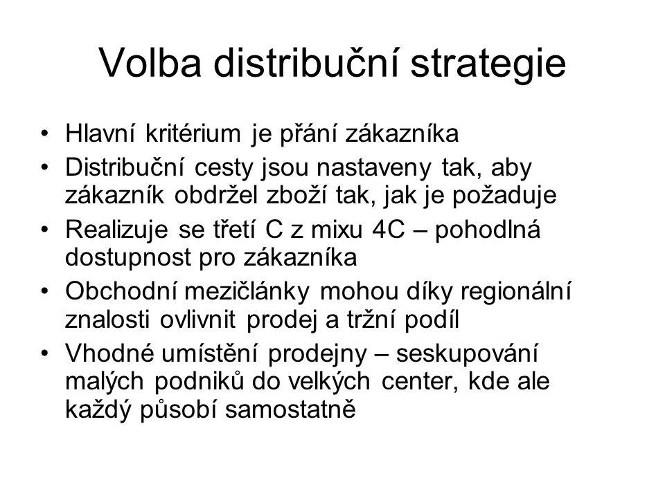 Volba distribuční strategie