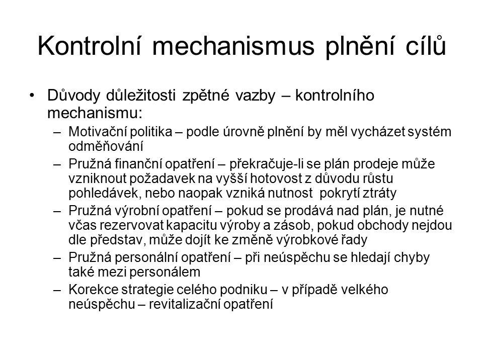 Kontrolní mechanismus plnění cílů