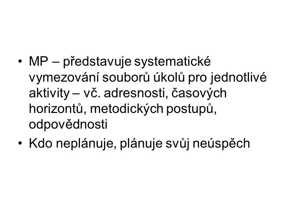 MP – představuje systematické vymezování souborů úkolů pro jednotlivé aktivity – vč. adresnosti, časových horizontů, metodických postupů, odpovědnosti
