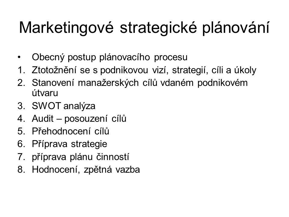 Marketingové strategické plánování